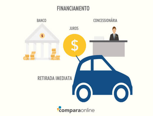 rsz_financiamento