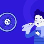 Imagen del post O que é Coronavírus? Quais os sintomas, como diagnosticar e prevenir